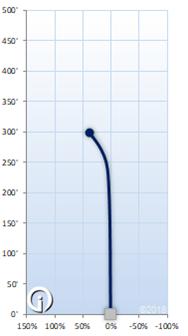 Flight Chart URL